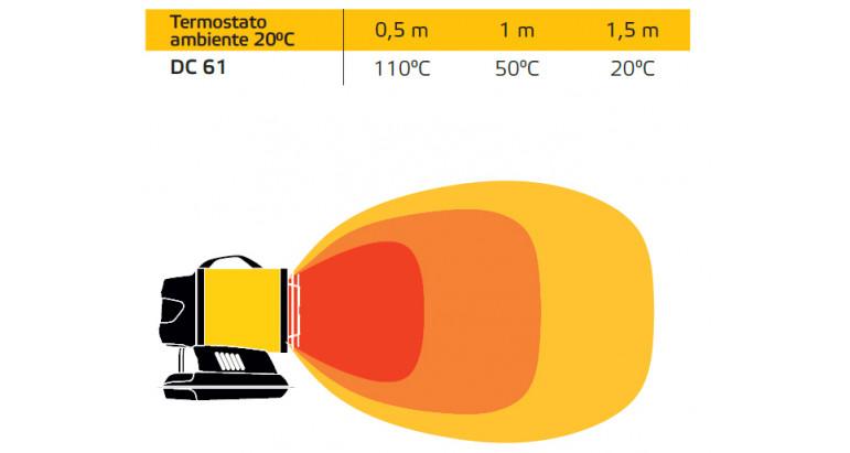 Calentador de gasoil master con bateria DC61