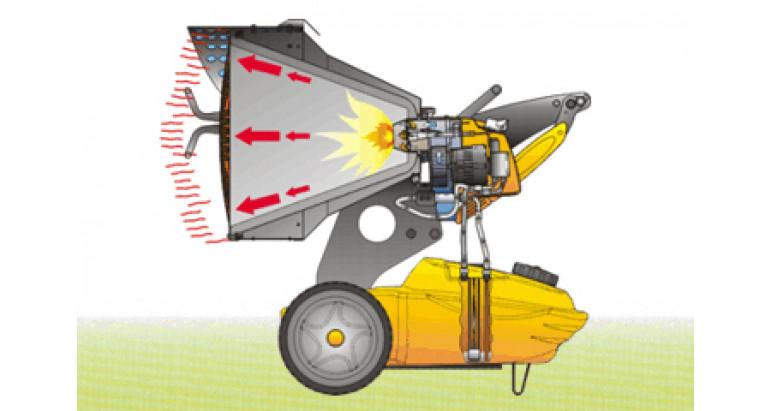 Funcionamiento del calentador Master XL 9 SR infrarrojos