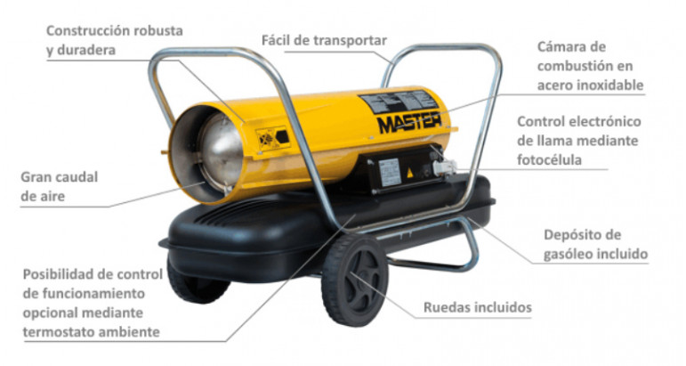 características del calefactor a gasoil MASTER B150