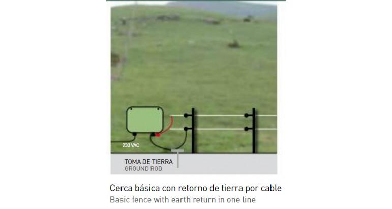 ¿Cómo instalar un pastor electrico con retorno de toma tierra por linea