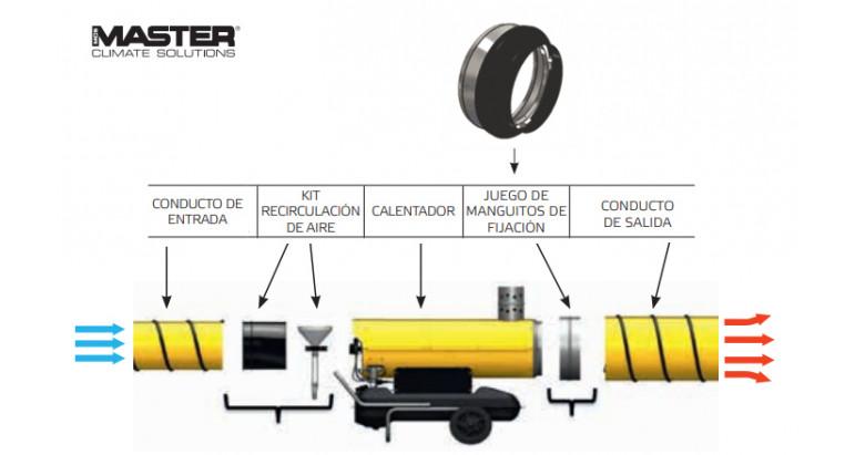 Aros de fijacion Master para conectar los conductos flexibles al cañón de calor