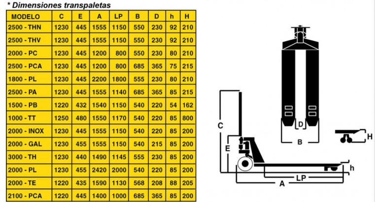 Medidas transpaleta Ayerbe AY-2000-TE 580580