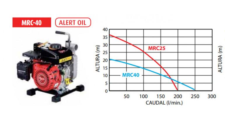 Curvatura de altura y caudal para la bomba de gasolina Campeon MRC-40