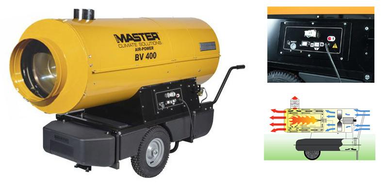 Cañón generador de aire caliente Master BV 400