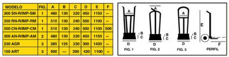 Plano de CARRETILLA AYERBE AY-300-SN R/IMP 580472