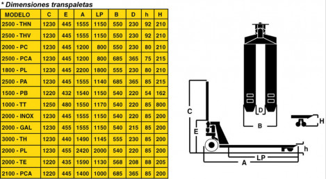 Plano de TRANSPALETA CON VISOR ELECTR.  AY-2000-TE 580580