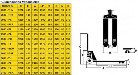 Plano de TRANSPALETA AYERBE AY-2500-THN 580700