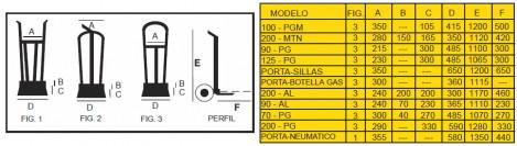 Plano de CARRETILLA DE ALUMINIO AY - 90 - AL 580830