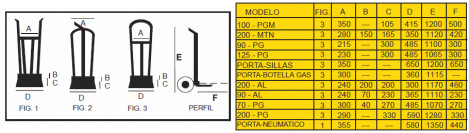 Plano de CARRETILLAS AYERBE AY-70-PG PLEGABLES 580880