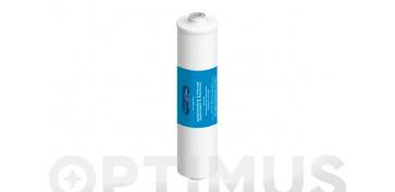 Tratamiento para el agua - CARTUCHO FILTRACION IN-LINE CLASSIC2,5\